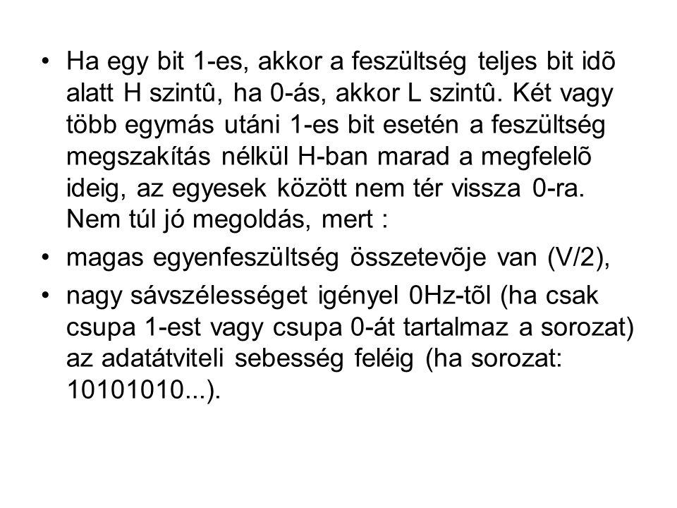 Ha egy bit 1-es, akkor a feszültség teljes bit idõ alatt H szintû, ha 0-ás, akkor L szintû. Két vagy több egymás utáni 1-es bit esetén a feszültség me