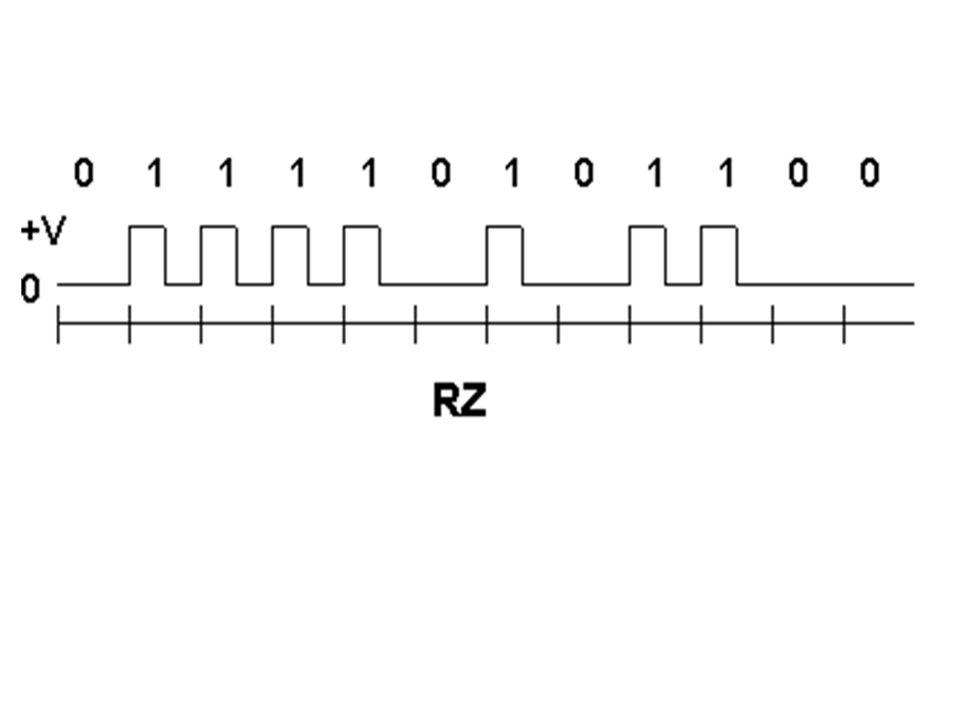 Az NRZ kódoláshoz képest vannak előnyei: egyenfeszültség összetevője csak V/4, ha az adat csupa 1-est tartalmaz, akkor is vannak jelváltások (szinkronizáció).