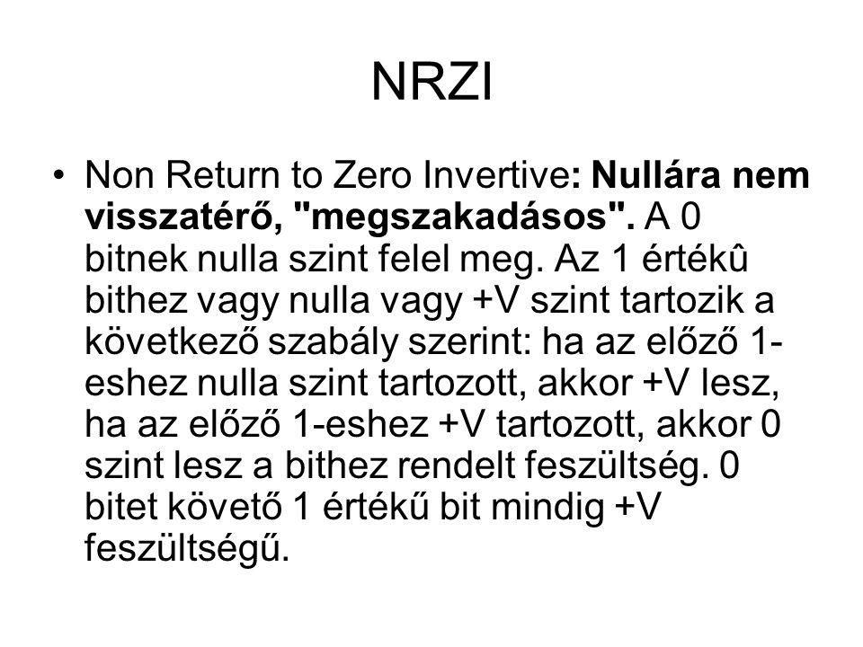 NRZI Non Return to Zero Invertive: Nullára nem visszatérő,