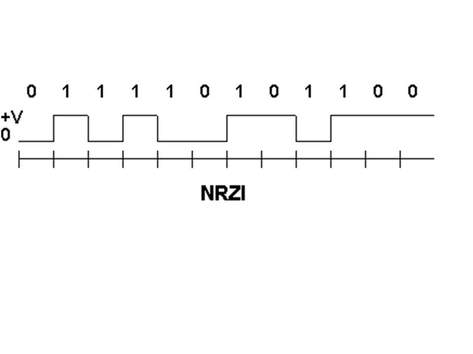 Ez a módszer az NRZ kisebb sávszélességét kombinálja a szinkronizálást biztosító kötelező jelváltásokkal, sok nulla esetén itt is használható a bitbeszúrás.