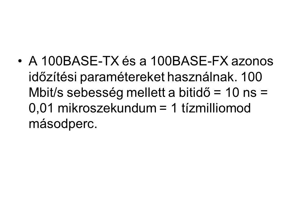 A 100BASE-TX és a 100BASE-FX azonos időzítési paramétereket használnak. 100 Mbit/s sebesség mellett a bitidő = 10 ns = 0,01 mikroszekundum = 1 tízmill