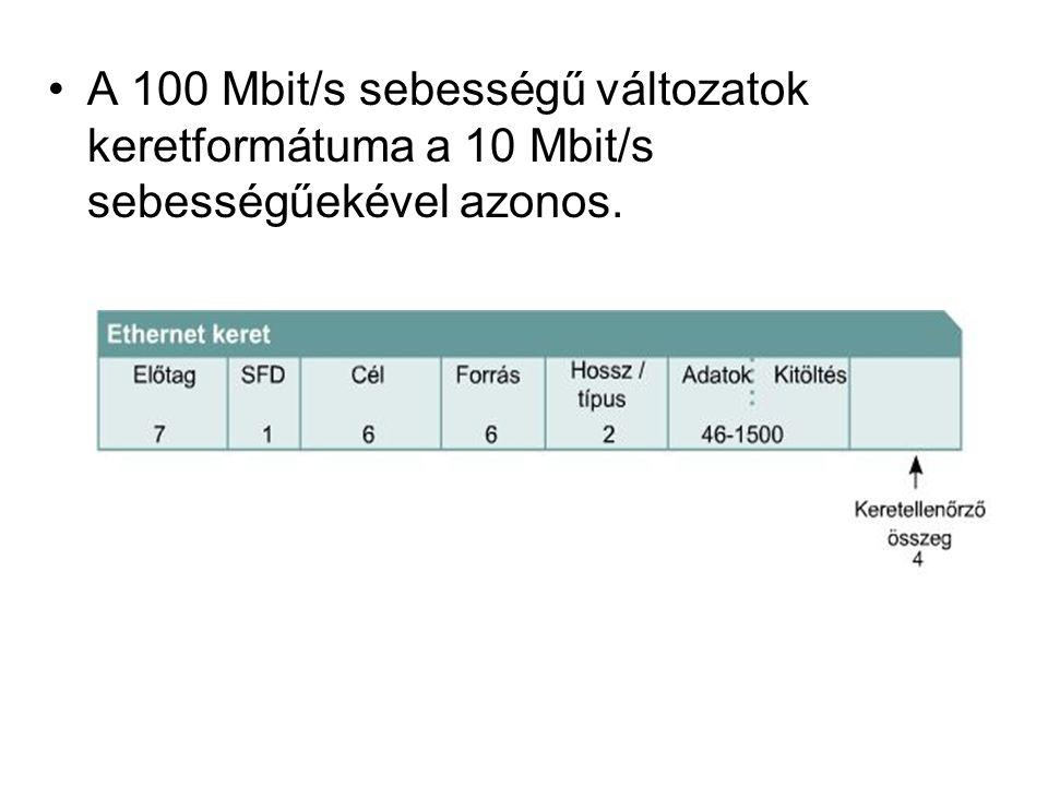 A 100 Mbit/s sebességű változatok keretformátuma a 10 Mbit/s sebességűekével azonos.