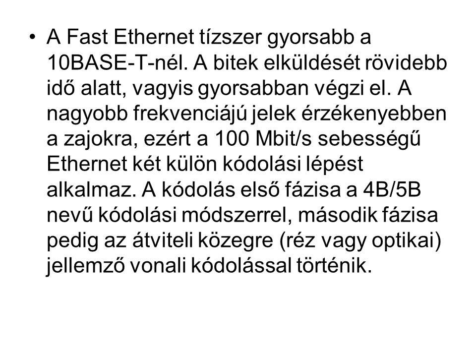 A Fast Ethernet tízszer gyorsabb a 10BASE-T-nél. A bitek elküldését rövidebb idő alatt, vagyis gyorsabban végzi el. A nagyobb frekvenciájú jelek érzék