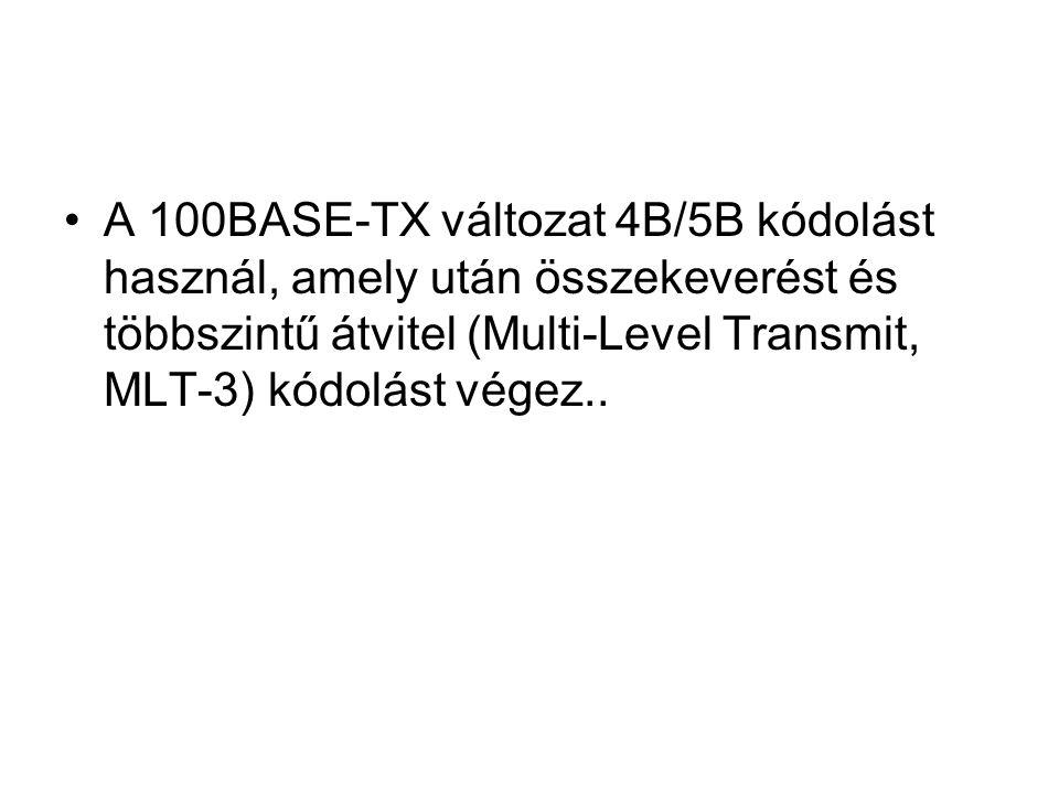 A 100BASE-TX változat 4B/5B kódolást használ, amely után összekeverést és többszintű átvitel (Multi-Level Transmit, MLT-3) kódolást végez..