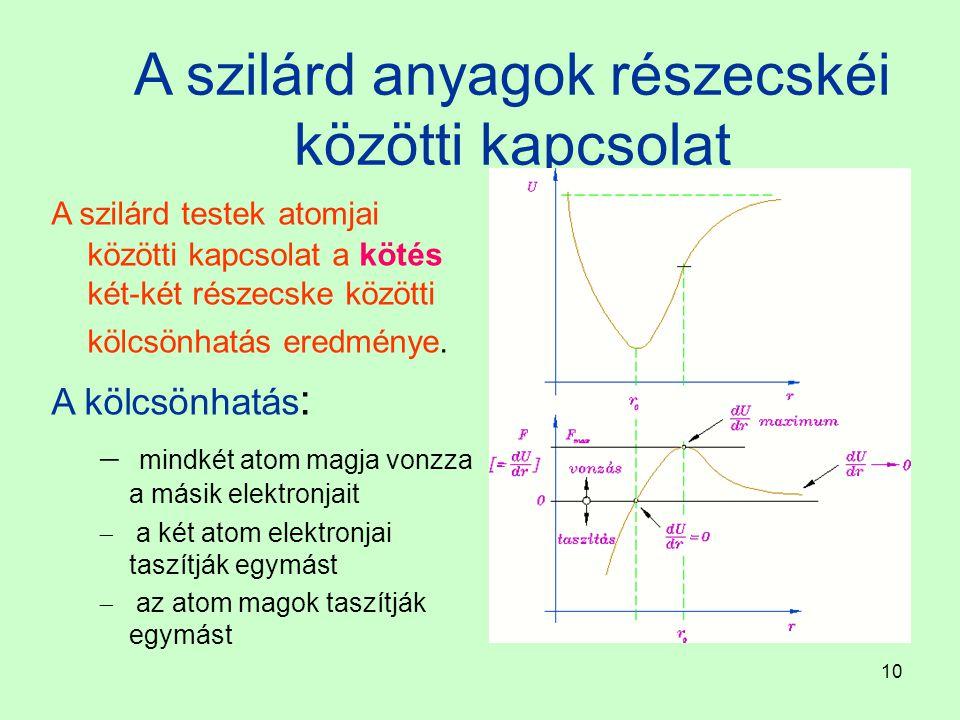 10 A szilárd anyagok részecskéi közötti kapcsolat A szilárd testek atomjai közötti kapcsolat a kötés két-két részecske közötti kölcsönhatás eredménye.