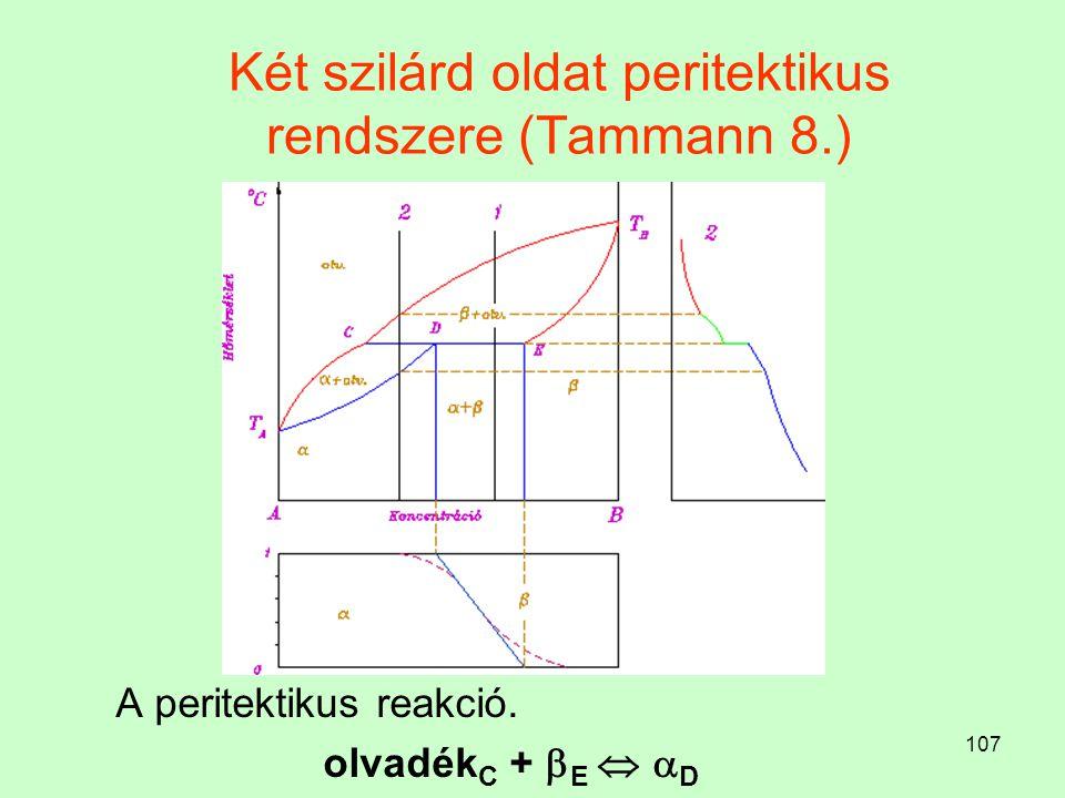 107 Két szilárd oldat peritektikus rendszere (Tammann 8.) A peritektikus reakció. olvadék C +  E   D