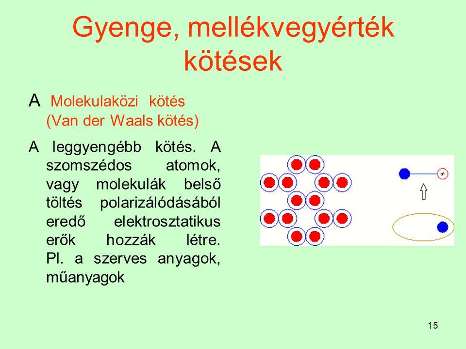 15 Gyenge, mellékvegyérték kötések A Molekulaközi kötés (Van der Waals kötés) A leggyengébb kötés. A szomszédos atomok, vagy molekulák belső töltés po