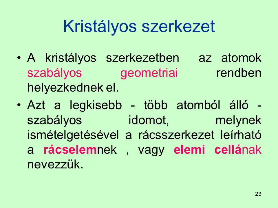 23 Kristályos szerkezet A kristályos szerkezetben az atomok szabályos geometriai rendben helyezkednek el. Azt a legkisebb - több atomból álló - szabál