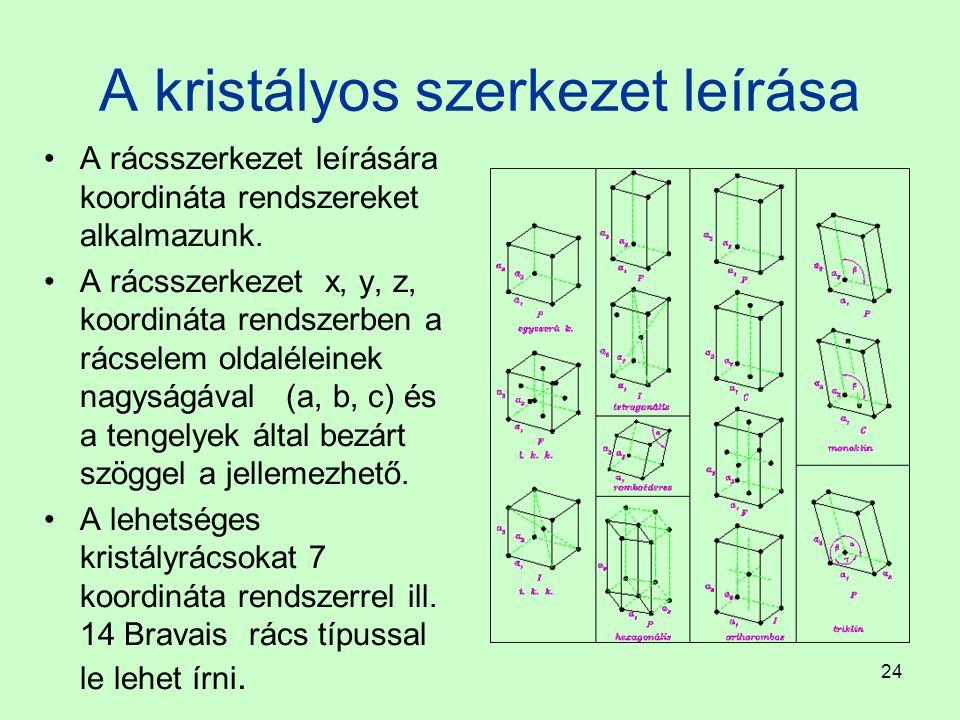 24 A kristályos szerkezet leírása A rácsszerkezet leírására koordináta rendszereket alkalmazunk. A rácsszerkezet x, y, z, koordináta rendszerben a rác