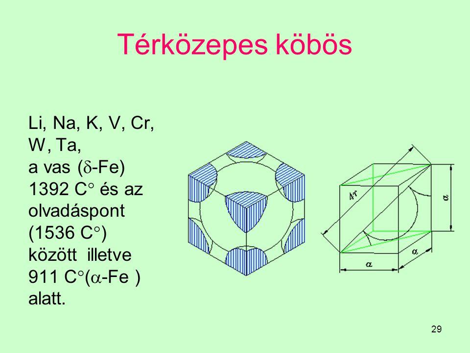 29 Térközepes köbös Li, Na, K, V, Cr, W, Ta, a vas (  -Fe) 1392 C  és az olvadáspont (1536 C  ) között illetve 911 C  (  -Fe ) alatt.