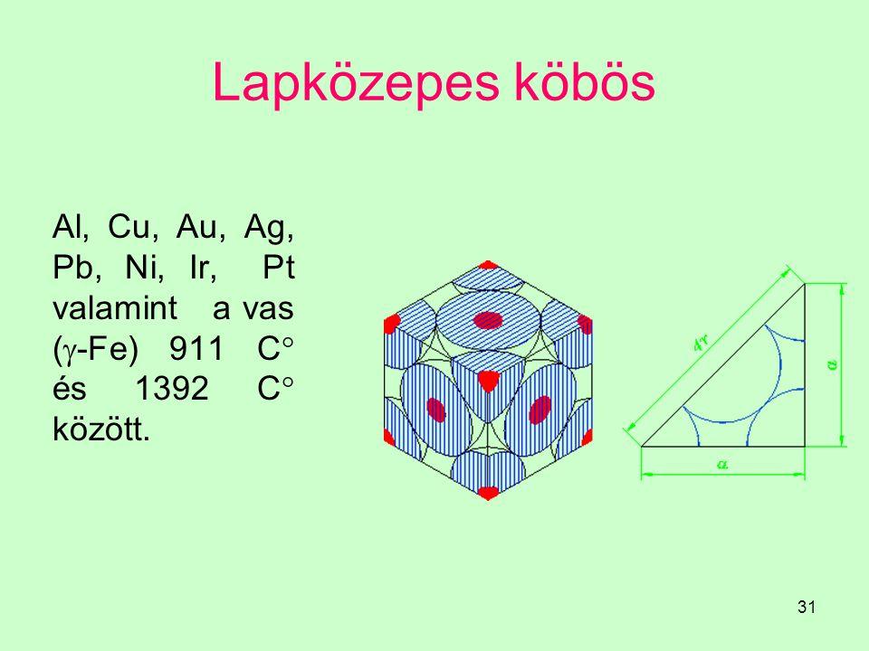 31 Lapközepes köbös Al, Cu, Au, Ag, Pb, Ni, Ir, Pt valamint a vas (  -Fe) 911 C  és 1392 C  között.