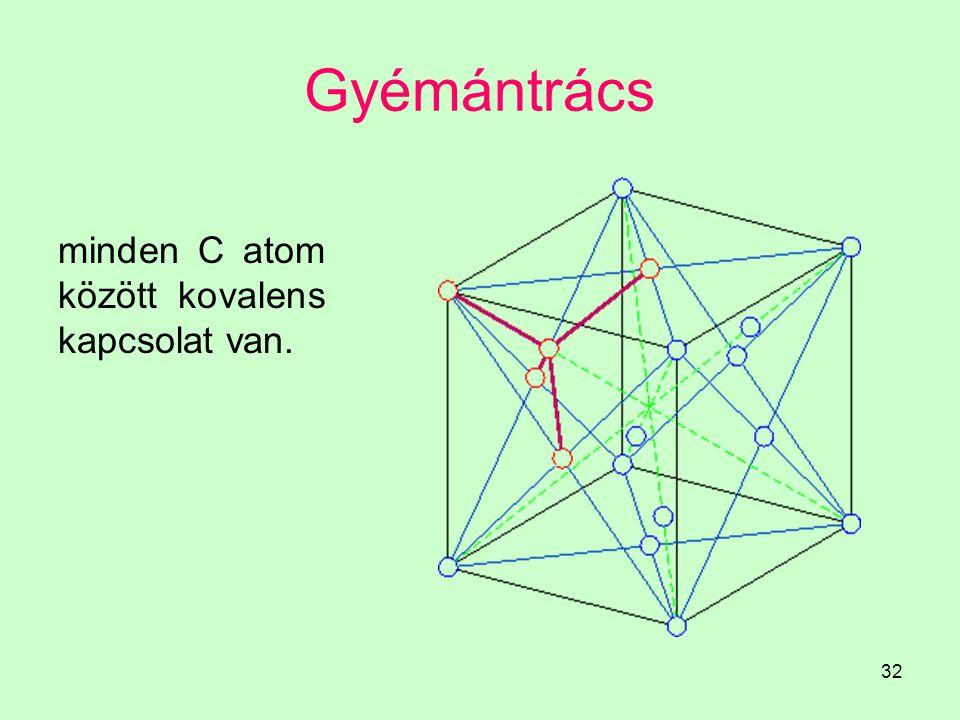 32 Gyémántrács minden C atom között kovalens kapcsolat van.