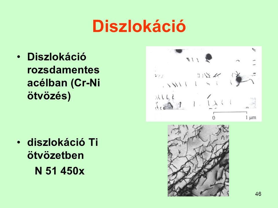 46 Diszlokáció Diszlokáció rozsdamentes acélban (Cr-Ni ötvözés) diszlokáció Ti ötvözetben N 51 450x