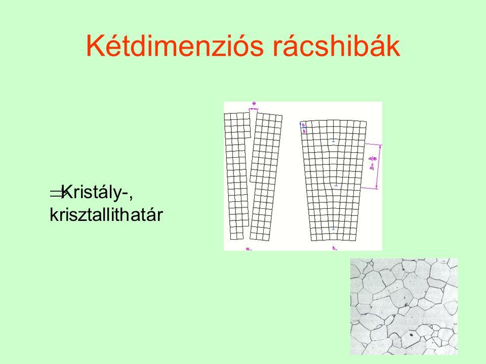 49 Kétdimenziós rácshibák  Kristály-, krisztallithatár