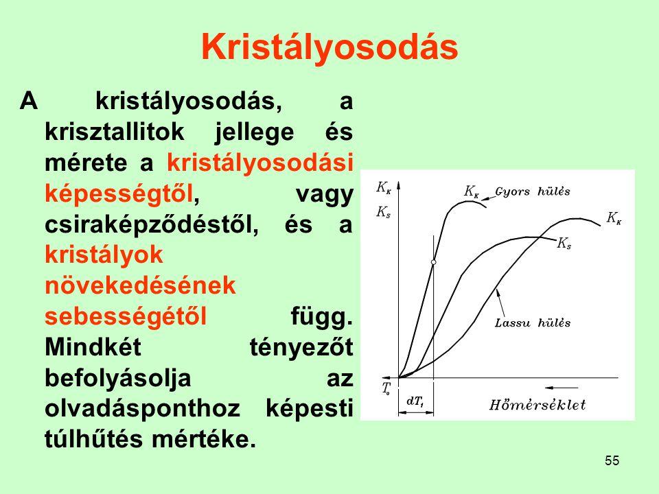 55 Kristályosodás A kristályosodás, a krisztallitok jellege és mérete a kristályosodási képességtől, vagy csiraképződéstől, és a kristályok növekedésé