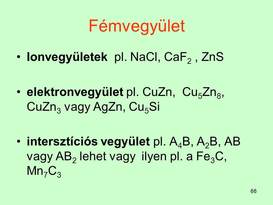 66 Fémvegyület Ionvegyületek pl. NaCl, CaF 2, ZnS elektronvegyület pl. CuZn, Cu 5 Zn 8, CuZn 3 vagy AgZn, Cu 5 Si intersztíciós vegyület pl. A 4 B, A