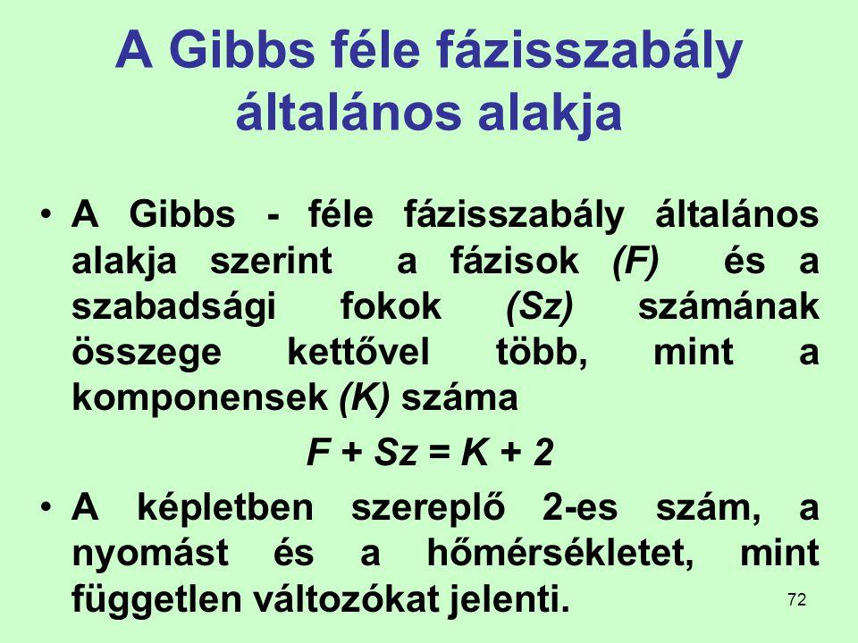 72 A Gibbs féle fázisszabály általános alakja A Gibbs - féle fázisszabály általános alakja szerint a fázisok (F) és a szabadsági fokok (Sz) számának ö