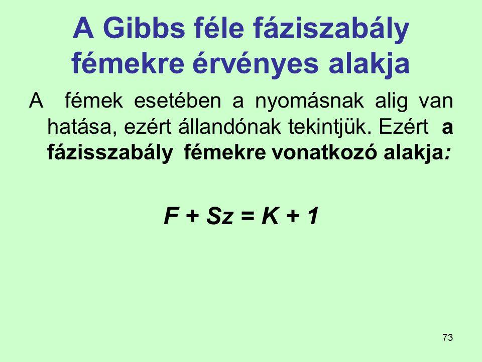 73 A Gibbs féle fáziszabály fémekre érvényes alakja A fémek esetében a nyomásnak alig van hatása, ezért állandónak tekintjük. Ezért a fázisszabály fém