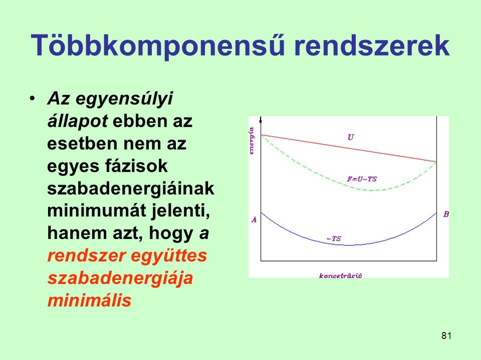 81 Többkomponensű rendszerek Az egyensúlyi állapot ebben az esetben nem az egyes fázisok szabadenergiáinak minimumát jelenti, hanem azt, hogy a rendsz