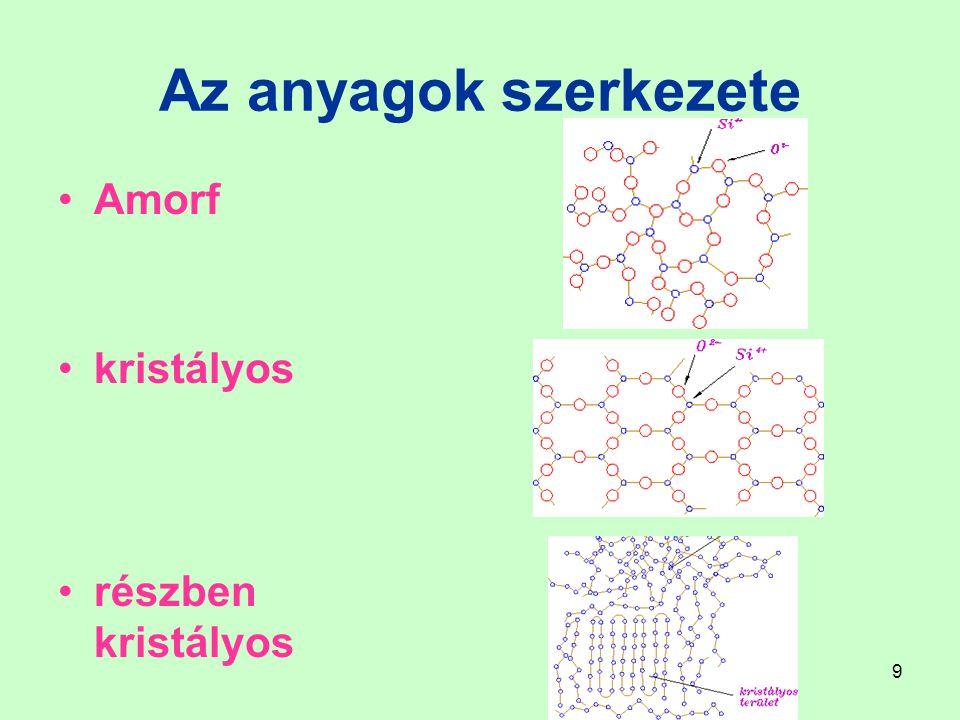 9 Az anyagok szerkezete Amorf kristályos részben kristályos