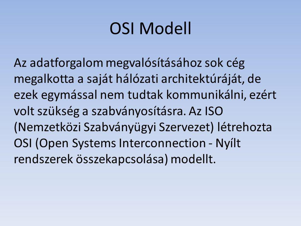 OSI Modell Az adatforgalom megvalósításához sok cég megalkotta a saját hálózati architektúráját, de ezek egymással nem tudtak kommunikálni, ezért volt szükség a szabványosításra.