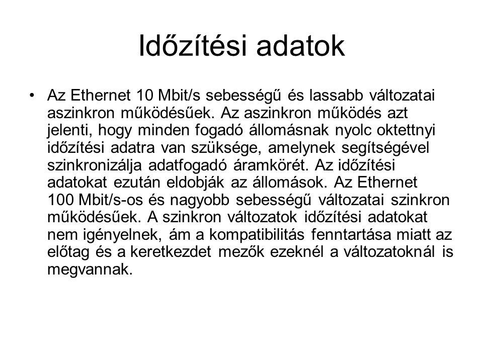 Időzítési adatok Az Ethernet 10 Mbit/s sebességű és lassabb változatai aszinkron működésűek. Az aszinkron működés azt jelenti, hogy minden fogadó állo
