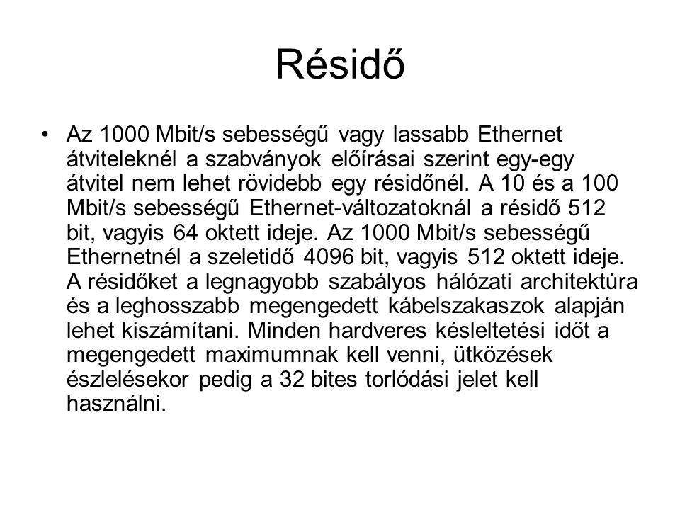 Résidő Az 1000 Mbit/s sebességű vagy lassabb Ethernet átviteleknél a szabványok előírásai szerint egy-egy átvitel nem lehet rövidebb egy résidőnél. A