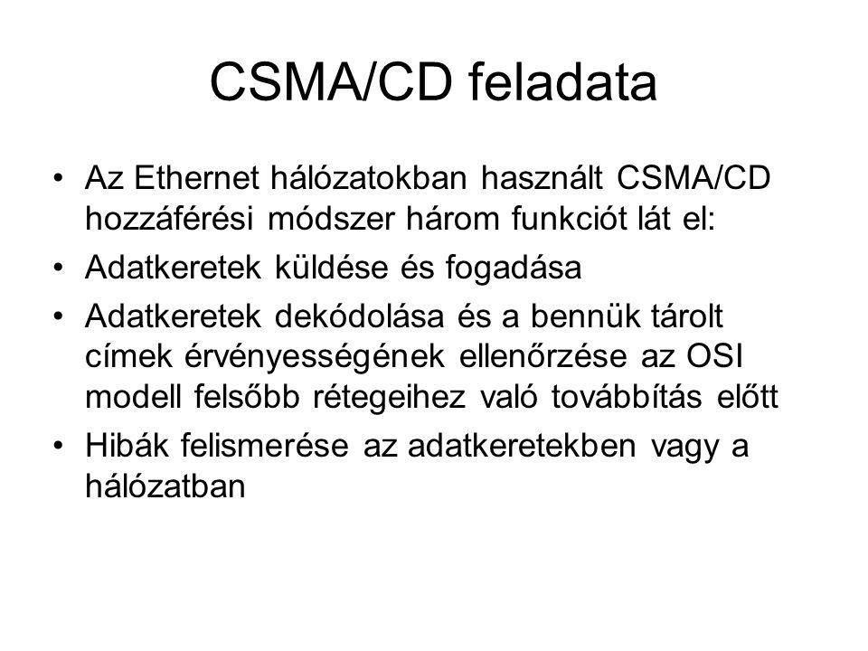 CSMA/CD feladata Az Ethernet hálózatokban használt CSMA/CD hozzáférési módszer három funkciót lát el: Adatkeretek küldése és fogadása Adatkeretek dekódolása és a bennük tárolt címek érvényességének ellenőrzése az OSI modell felsőbb rétegeihez való továbbítás előtt Hibák felismerése az adatkeretekben vagy a hálózatban