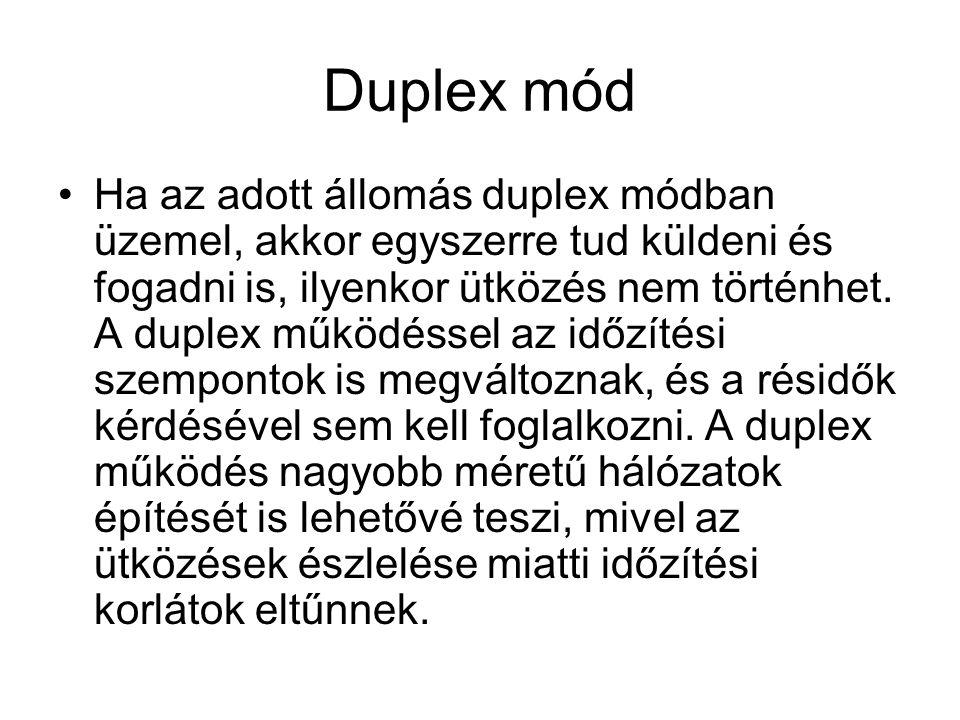 Duplex mód Ha az adott állomás duplex módban üzemel, akkor egyszerre tud küldeni és fogadni is, ilyenkor ütközés nem történhet. A duplex működéssel az