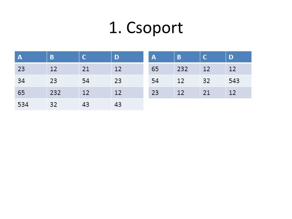 1. Csoport ABCD 23122112 34235423 6523212 5343243 ABCD 6523212 541232543 23122112