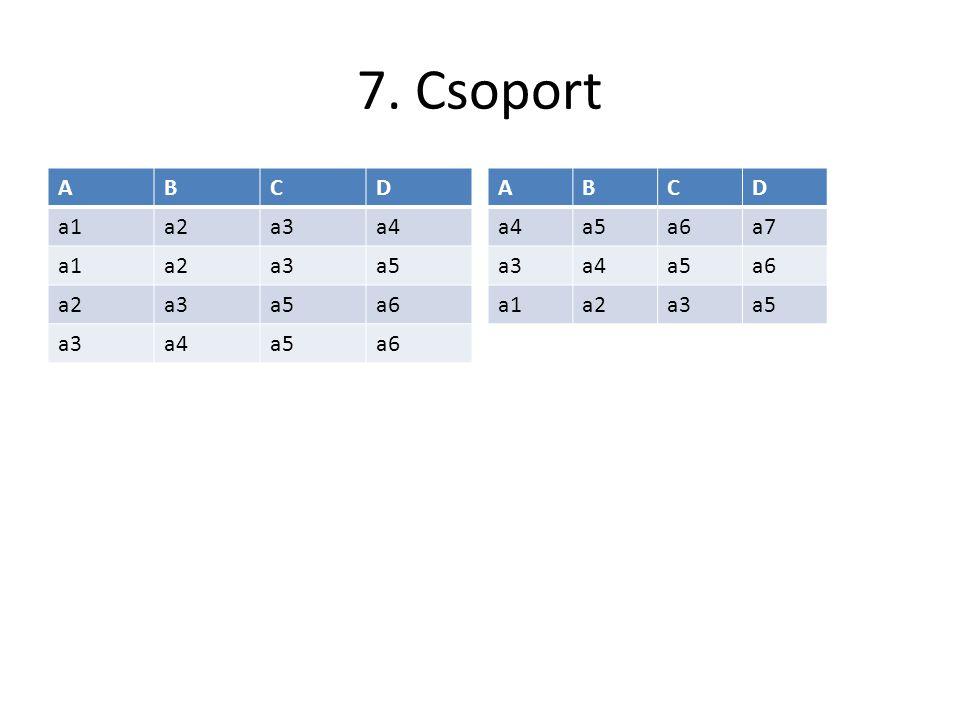 7. Csoport ABCD a1a2a3a4 a1a2a3a5 a2a3a5a6 a3a4a5a6 ABCD a4a5a6a7 a3a4a5a6 a1a2a3a5
