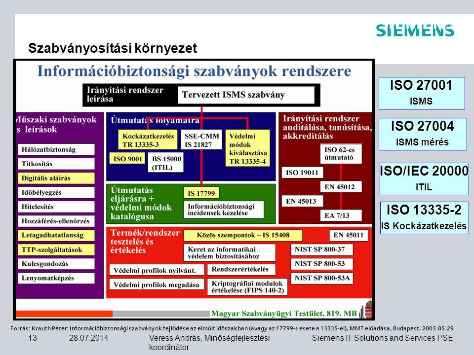 Veress András, Minőségfejlesztési koordinátor Siemens IT Solutions and Services PSE 28.07.201413 Forrás: Krauth Péter: Információbiztonsági szabványok