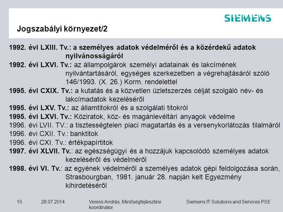Veress András, Minőségfejlesztési koordinátor Siemens IT Solutions and Services PSE 28.07.201415 Jogszabályi környezet/2 1992. évi LXIII. Tv.: a szemé