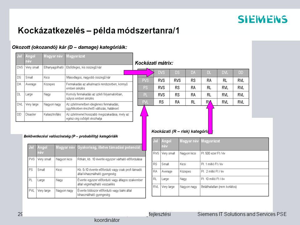 Veress András, Minőségfejlesztési koordinátor Siemens IT Solutions and Services PSE 28.07.201429 Kockázatkezelés – példa módszertanra/1