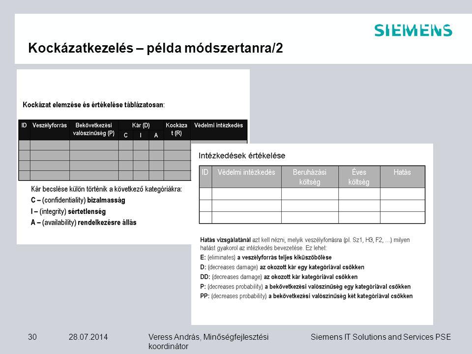 Veress András, Minőségfejlesztési koordinátor Siemens IT Solutions and Services PSE 28.07.201430 Kockázatkezelés – példa módszertanra/2
