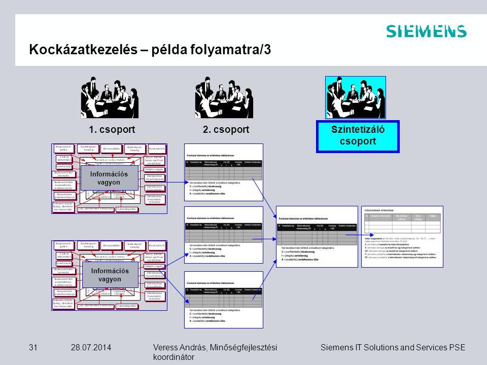 Veress András, Minőségfejlesztési koordinátor Siemens IT Solutions and Services PSE 28.07.201431 1. csoport2. csoport Információs vagyon Információs v