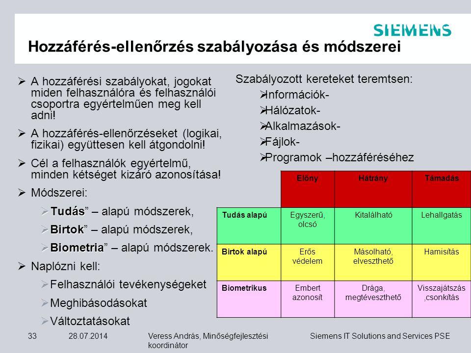 Veress András, Minőségfejlesztési koordinátor Siemens IT Solutions and Services PSE 28.07.201433 Hozzáférés-ellenőrzés szabályozása és módszerei  A h