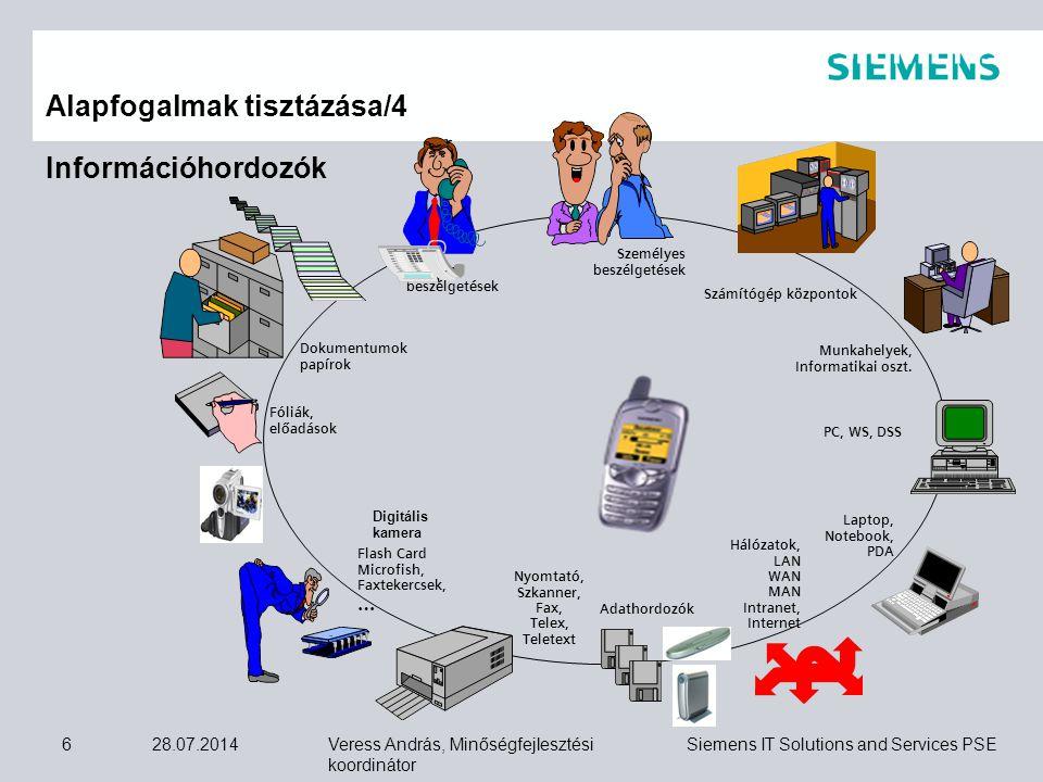 Veress András, Minőségfejlesztési koordinátor Siemens IT Solutions and Services PSE 28.07.201427 Információs vagyonleltár elkészítése/2 Vagyonelemek feltérképezésének módja:  Folyamatok szerinti megközelítés Kiindulási alap a vállalat folyamatainak feltérképezése, és az ahhoz kapcsolódó információk, adathordozók és adatfeldolgozó és továbbító berendezések kigyűjtése.