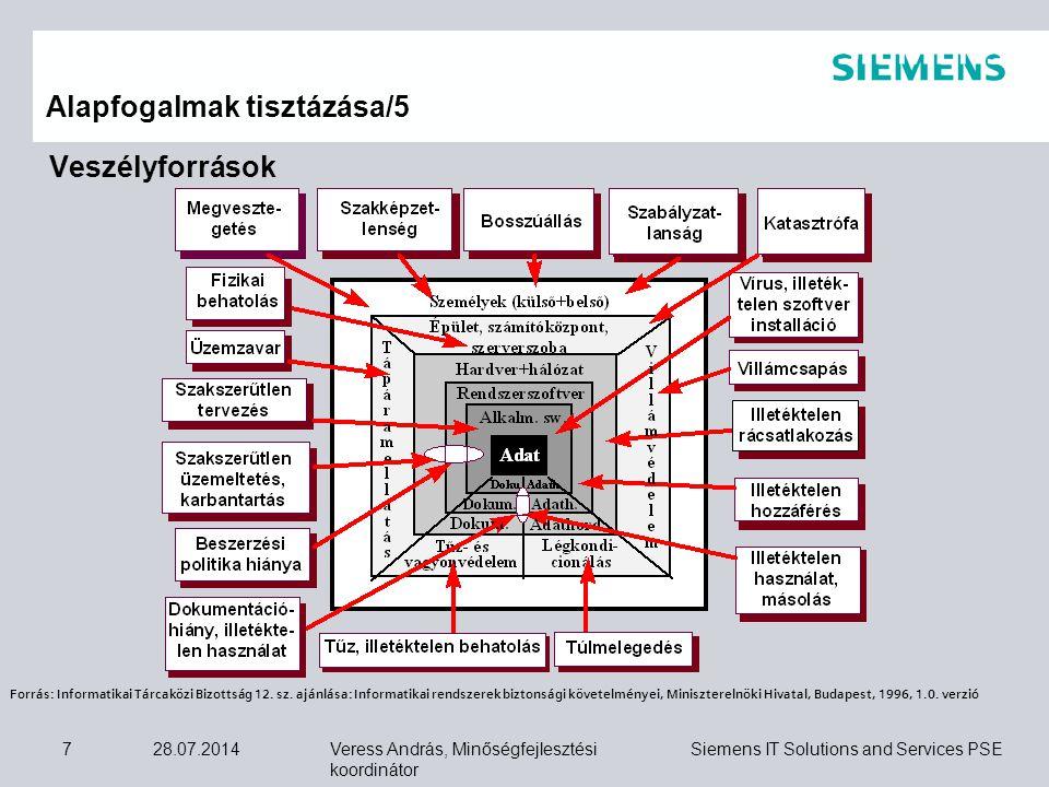 Veress András, Minőségfejlesztési koordinátor Siemens IT Solutions and Services PSE 28.07.20147 Veszélyforrások Forrás: Informatikai Tárcaközi Bizotts