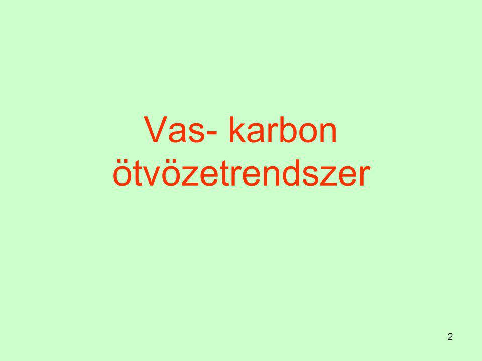 2 Vas- karbon ötvözetrendszer