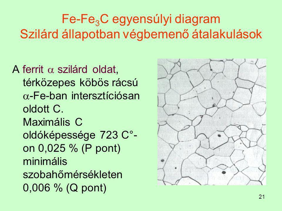 20 Fe-Fe 3 C egyensúlyi diagram Szilárd állapotban végbemenő átalakulások Allotróp átalakulás a lapközepes köbös  ausztenit a szín vas A 3 pontjából