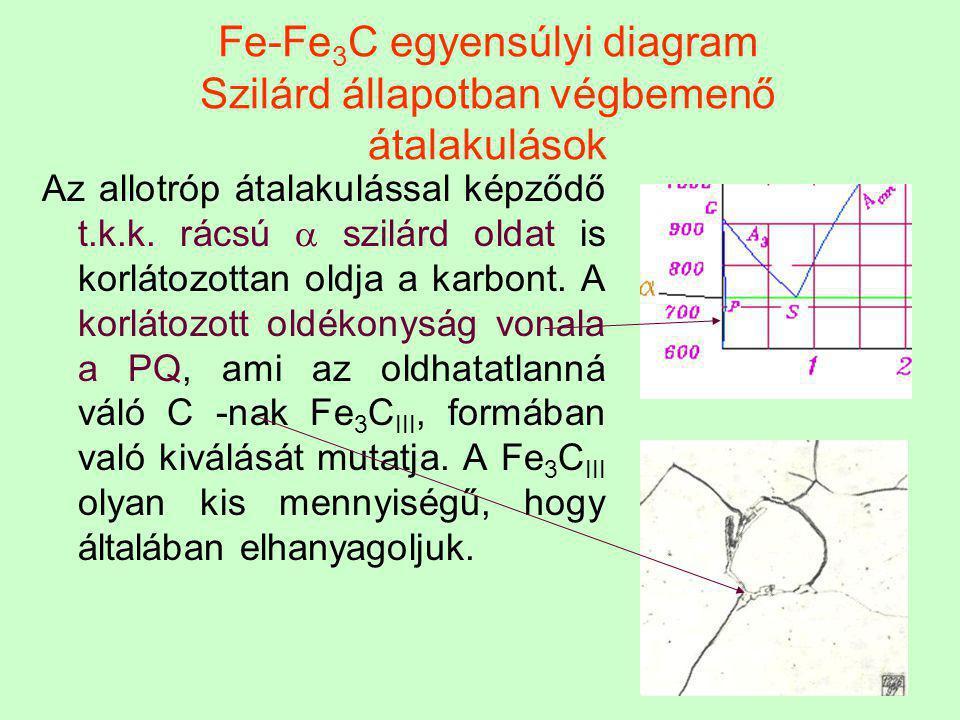 26 Perlit A keletkező perlit kétfázisú szövetelem, eutektoid 723 C°-on képződik  S(0,8%)   P(0,025%) + Fe 3 C