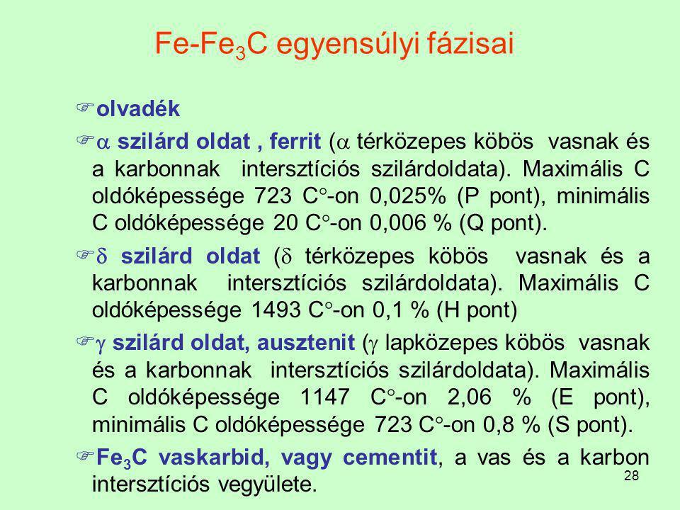 27 Fe-Fe 3 C egyensúlyi diagram Szilárd állapotban végbemenő átalakulások Az allotróp átalakulással képződő t.k.k. rácsú  szilárd oldat is korlátozot