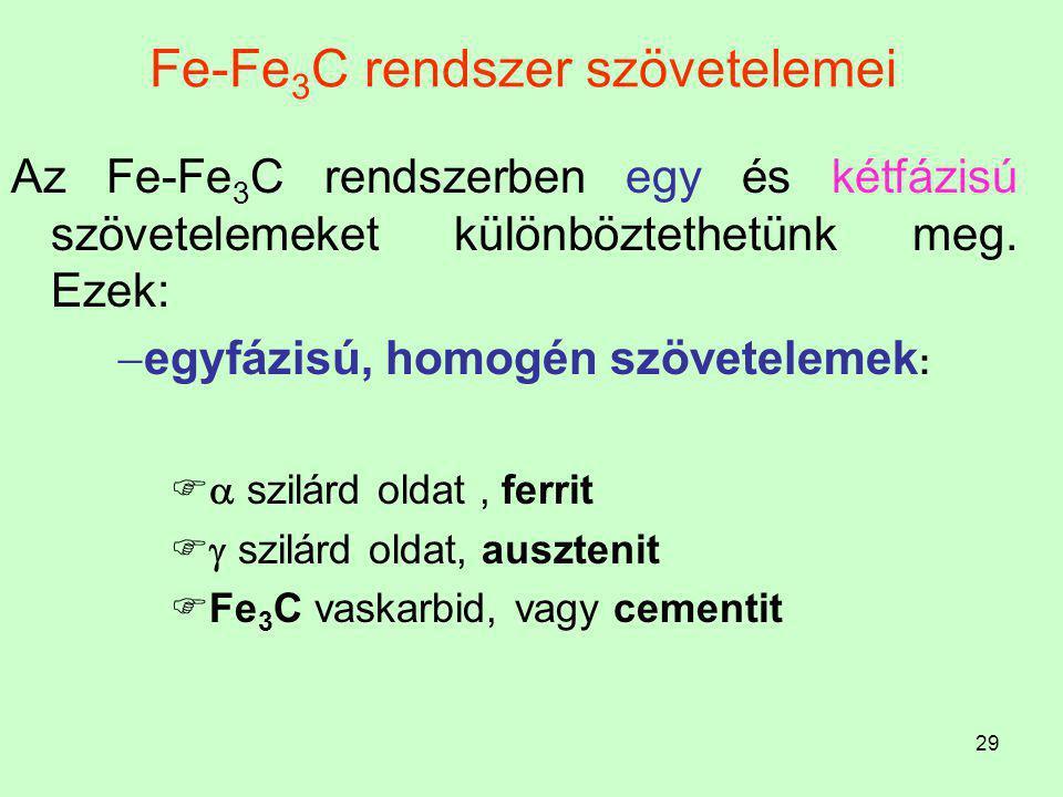 28 Fe-Fe 3 C egyensúlyi fázisai  olvadék   szilárd oldat, ferrit (  térközepes köbös vasnak és a karbonnak intersztíciós szilárdoldata). Maximális