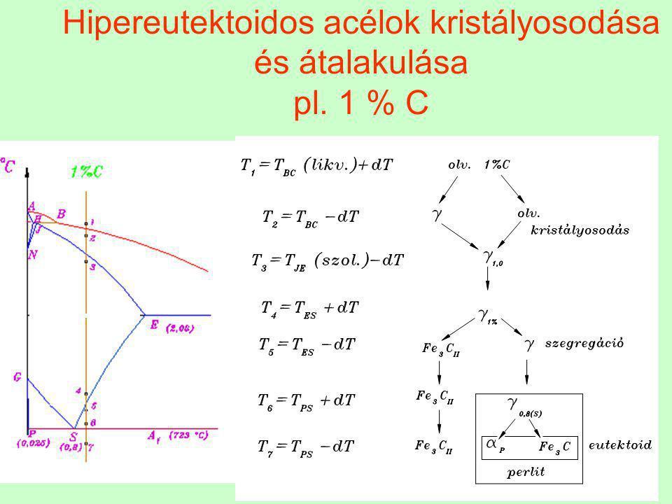 43 A C tartalom hatása a szövetszerkezetre A C tartalom növekedésével csökken a ferrit és nő a perlit mennyisége