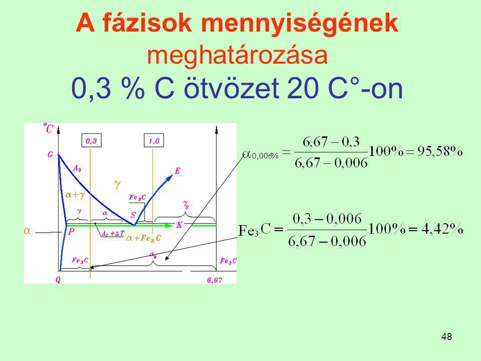 47 A fázisok mennyiségének meghatározása. az emelőszabály segítségével történik. A kiválasztott ötvözet pl. 0,3 %C Szobahőmérsékleten:  és Fe 3 C fáz