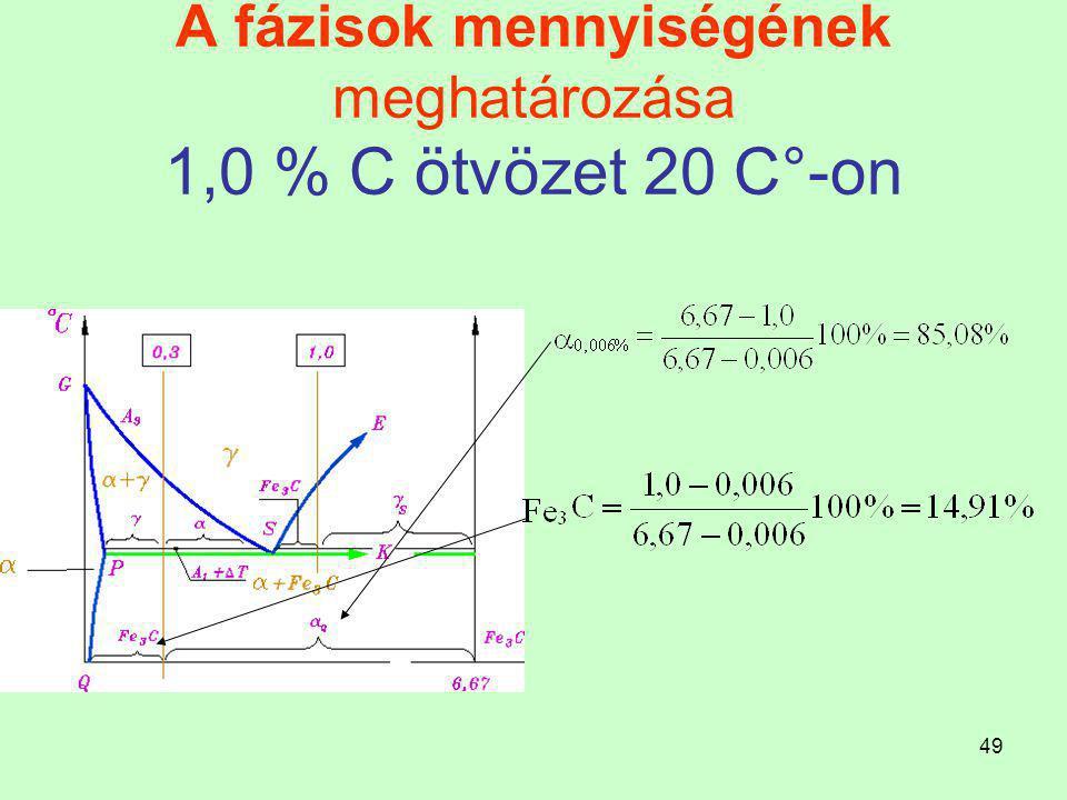 48 A fázisok mennyiségének meghatározása 0,3 % C ötvözet 20 C°-on