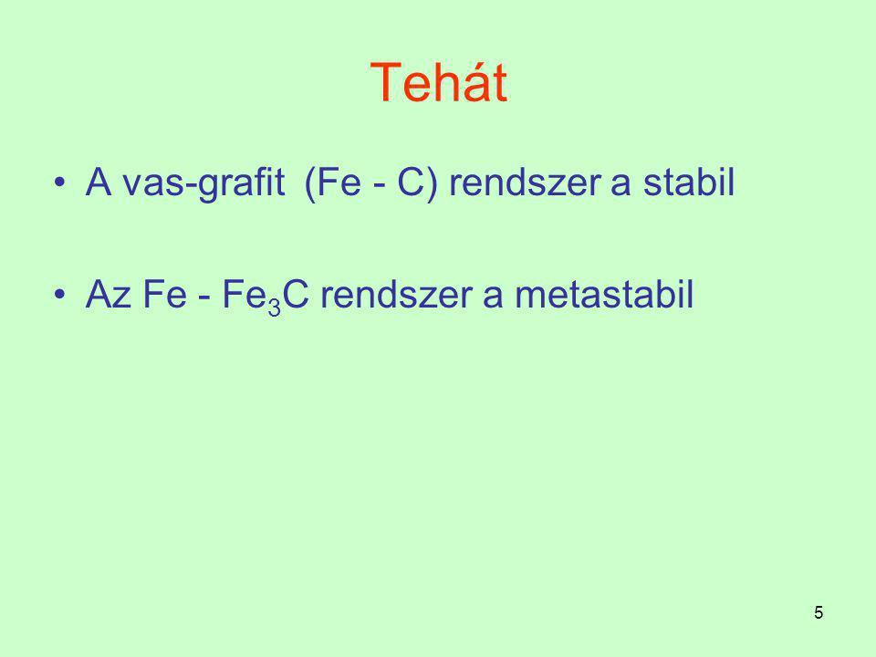 5 Tehát A vas-grafit (Fe - C) rendszer a stabil Az Fe - Fe 3 C rendszer a metastabil