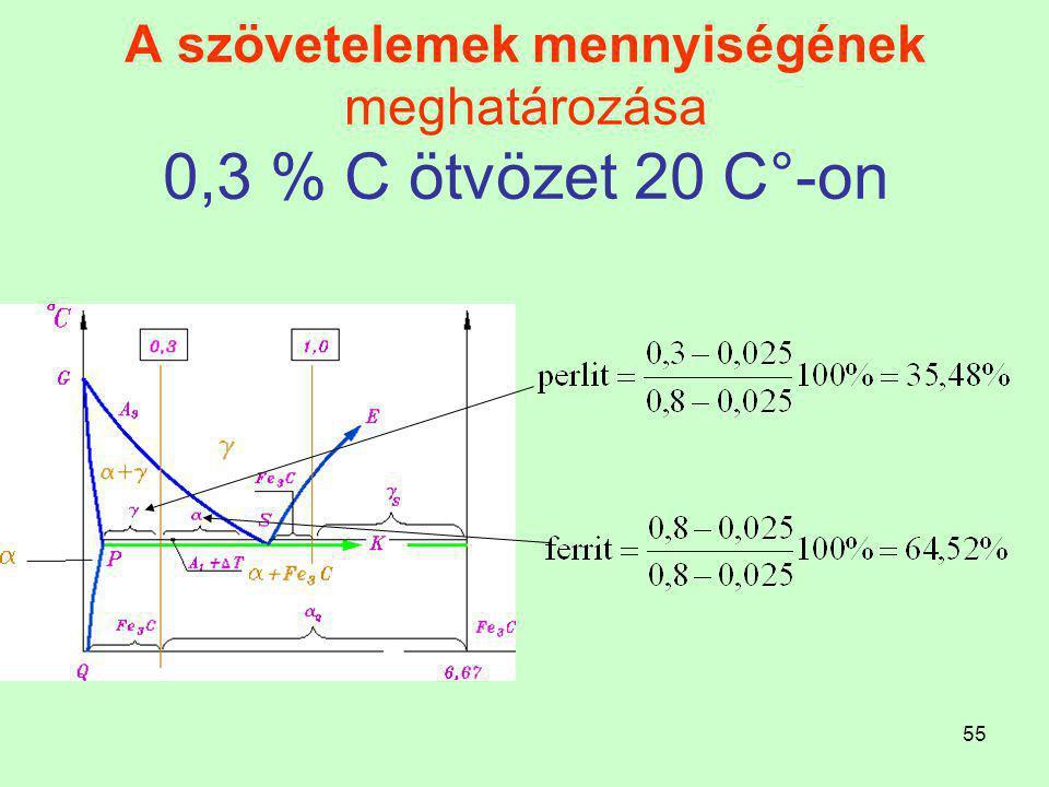 54 A szövetelemek mennyiségének meghatározása A szövetelemek mennyiségének meghatározásánál a tercier cementit mennyiségét elhanyagoljuk, ezért az eme