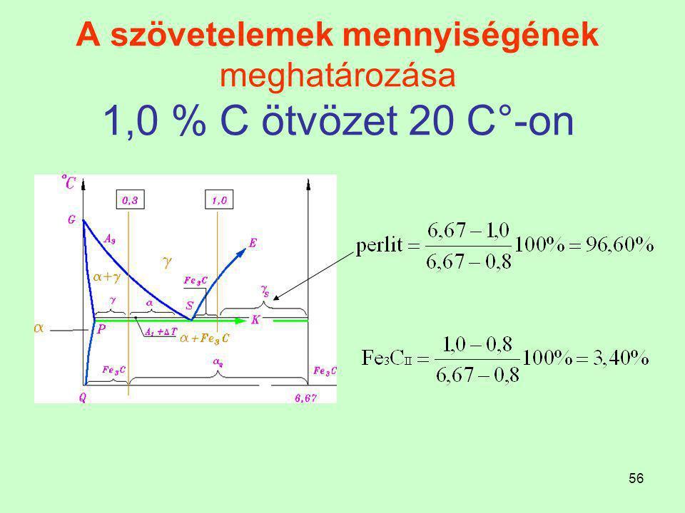 55 A szövetelemek mennyiségének meghatározása 0,3 % C ötvözet 20 C°-on